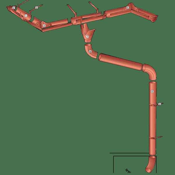 Polukružni sistem odvodnje
